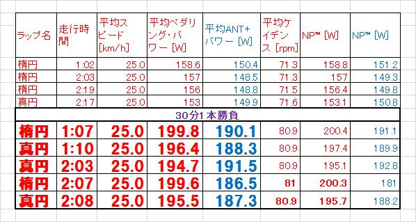 実測値.png