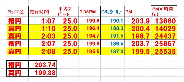 計算途中.png